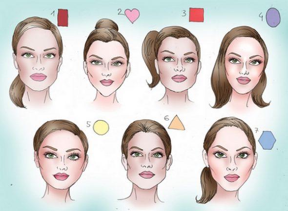 форма брови от формы лица