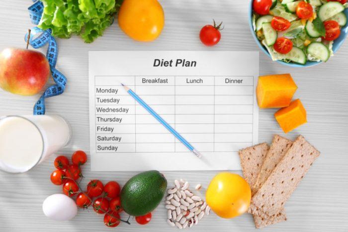 Как определить продолжительность диеты