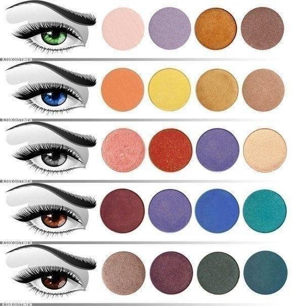 Какой цвет теней выбрать