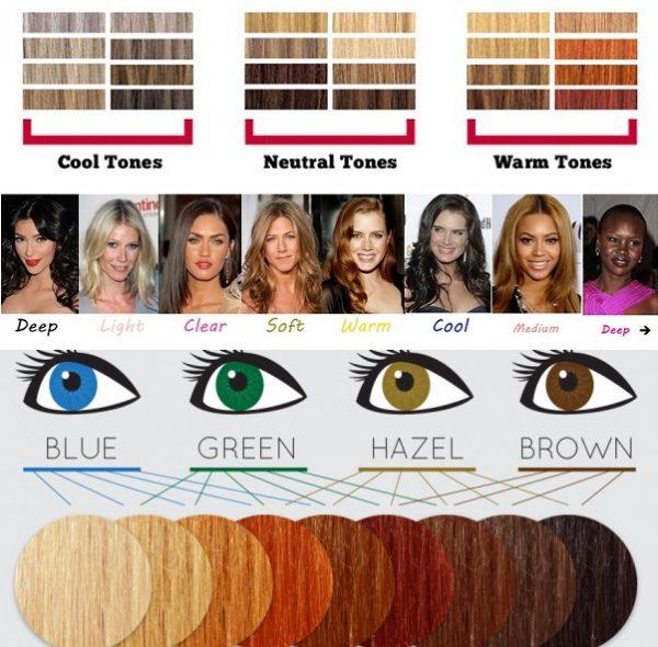 Как правильно выбрать цвет волос