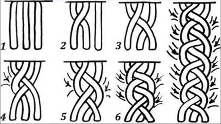 Как сделать прическу с французскими косами